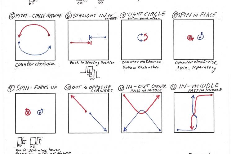 Square Dance - Dance Diagram